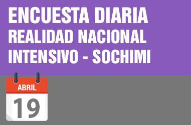 Encuesta Nacional sobre ocupación de Unidades Críticas durante Contingencia COVID 19 SOCHIMI 19 de abril 2020
