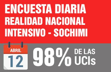 Encuesta nacional sobre ocupación de unidades criticas durante contingencia COVID19