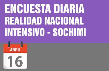 Encuesta Nacional sobre ocupación de Unidades Críticas durante Contingencia COVID 19 (SOCHIMI) 16/04/2020
