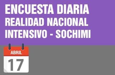 Encuesta Nacional sobre ocupación de Unidades Críticas durante Contingencia COVID 19 SOCHIMI 17 de abril 2020